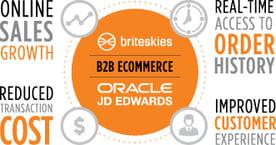 jde-b2b-ecommerce4